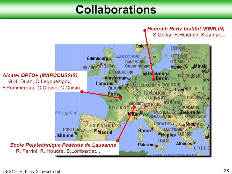 Laboratoire de Physique de la Matière Condensée JNOG 2004, Paris, Schwoob et al. 28 Ecole Polytechnique Fédérale de Lausanne R. Ferrini, R. Houdré, B.