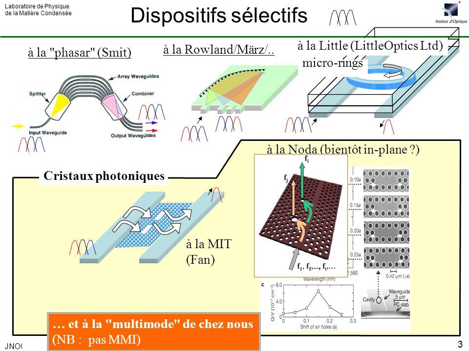 Laboratoire de Physique de la Matière Condensée JNOG 2004, Paris, Schwoob et al. 3 à la