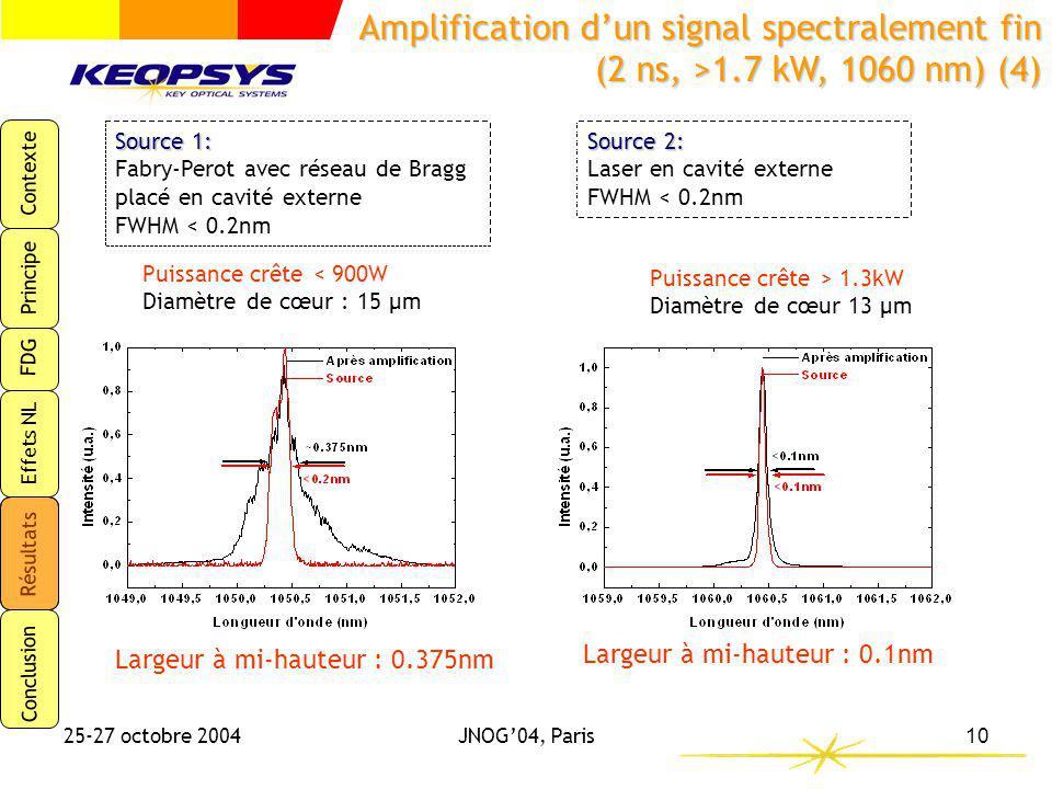 Contexte Principe FDG Effets NL Résultats Conclusion 25-27 octobre 2004JNOG04, Paris10 Amplification dun signal spectralement fin (2 ns, >1.7 kW, 1060