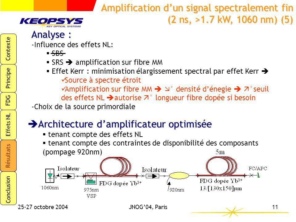 Contexte Principe FDG Effets NL Résultats Conclusion 25-27 octobre 2004JNOG04, Paris11 Analyse : -Influence des effets NL: SBS SRS amplification sur f