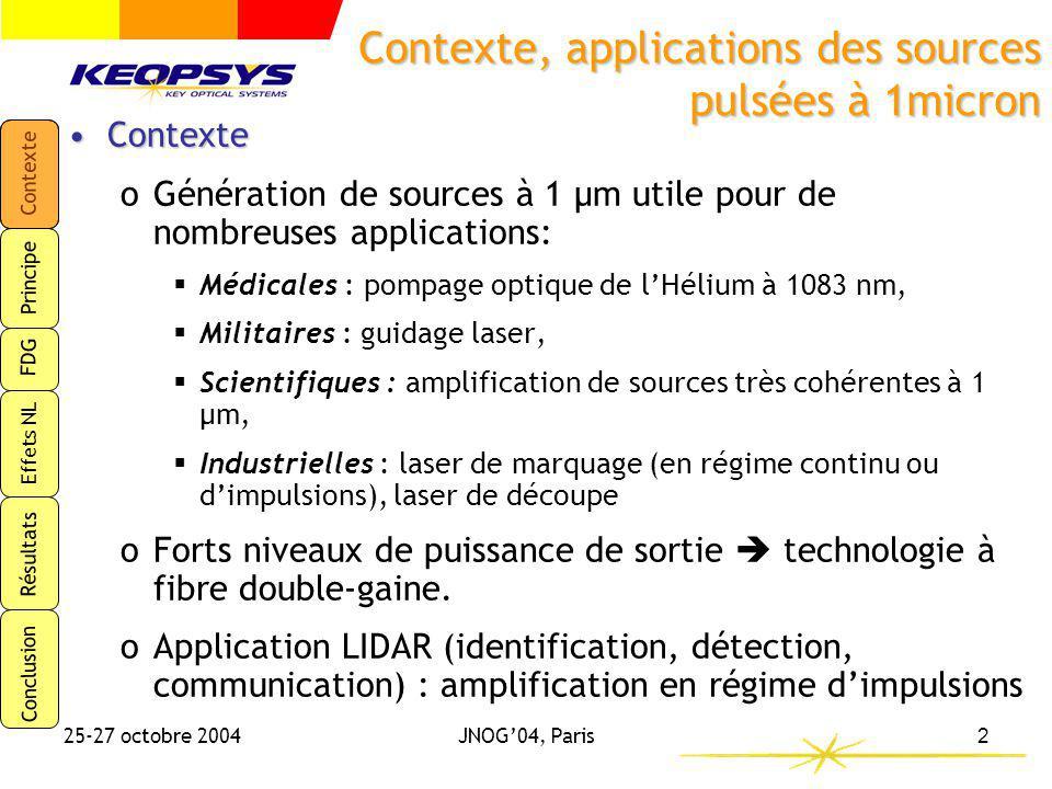 Contexte Principe FDG Effets NL Résultats Conclusion 25-27 octobre 2004JNOG04, Paris3 Principe de lamplification en régime dimpulsions : Durée de limpulsion, f : fréquence de répétition, Ppeak : Puissance crête T(ns) f P(W) Ppeak Signal de sortie P(W) T(ns) Signal source à amplifier Source laser pulsée Fibre dopée Yb 3+ Module de pompe M 2 : Définie la qualité de faisceau Monomode (SM) ou Multimode(MM).