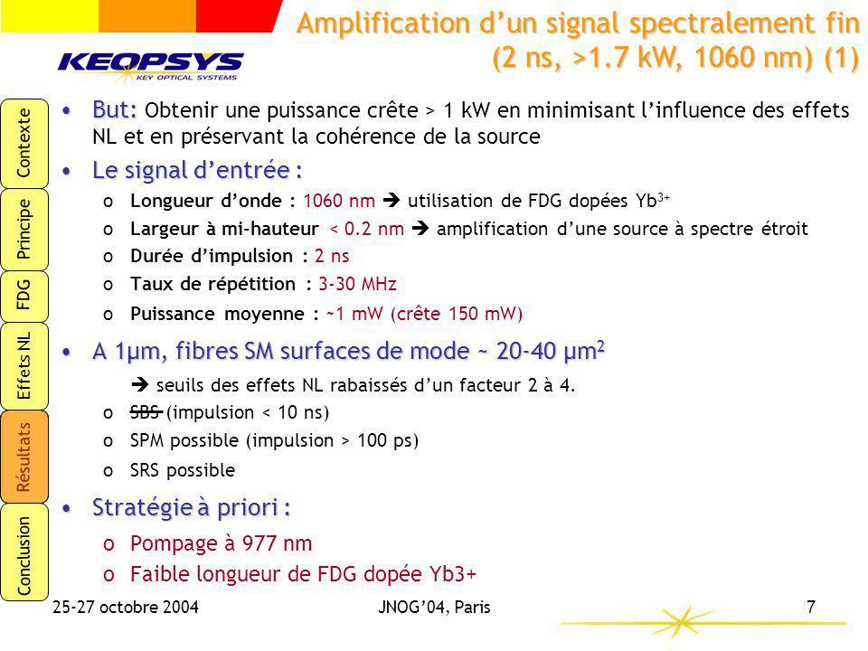 Contexte Principe FDG Effets NL Résultats Conclusion 25-27 octobre 2004JNOG04, Paris8 Résultats expérimentauxRésultats expérimentaux o Pas de limitation due au SBS : observation du signal en contra-propagation o Limitation forte due au SRS dans une fibre monomode pour ~ qqs 100 W crête: Architecture non optimisée P sortie = 0,27 kW spectre de gain de la silice pure P sortie = 0,59 kW déclenchement du SRS dans la fibre dopée Yb 3+ spectre de gain modifié P sortie = 0,76 kW pic de gain Raman dordre 2 Laser p = 1060 nm = 2 ns f rep = 3 MHz Filtre ASE Pré-amplificateur Fibre, 2 m D = 6,6 µm P in = 0,1 W Fibre dopée Yb 3+, 7 m, SM, D=6.6 µm Amplification dun signal spectralement fin (2 ns, >1.7 kW, 1060 nm) (2)