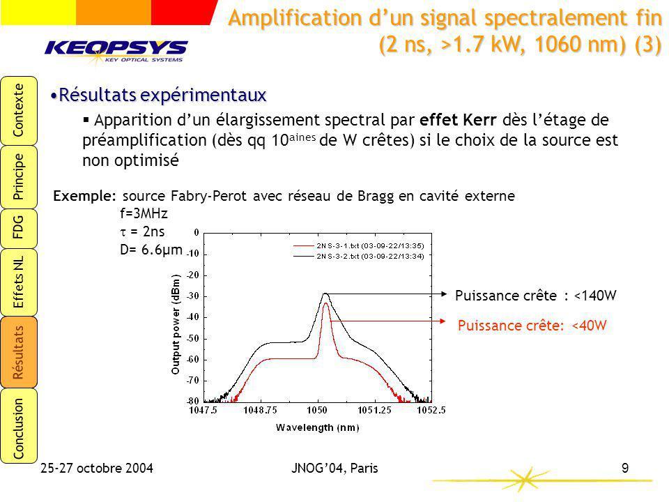 Contexte Principe FDG Effets NL Résultats Conclusion 25-27 octobre 2004JNOG04, Paris10 Amplification dun signal spectralement fin (2 ns, >1.7 kW, 1060 nm) (4) Largeur à mi-hauteur : 0.375nm Largeur à mi-hauteur : 0.1nm Source 1: Fabry-Perot avec réseau de Bragg placé en cavité externe FWHM < 0.2nm Source 2: Laser en cavité externe FWHM < 0.2nm Puissance crête > 1.3kW Diamètre de cœur 13 µm Puissance crête < 900W Diamètre de cœur : 15 µm