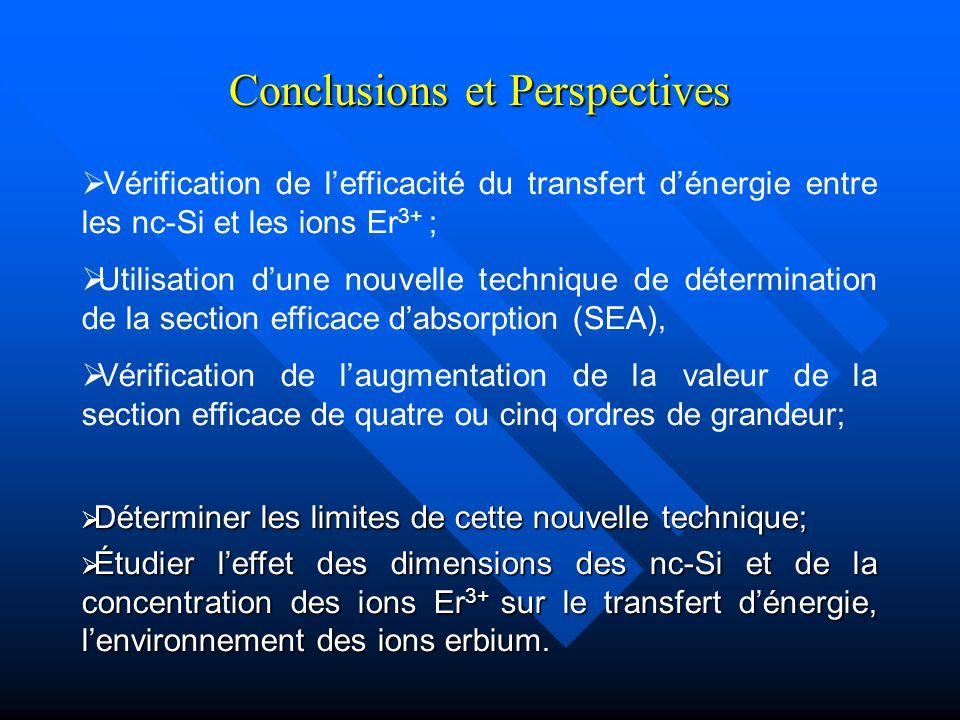 Conclusions et Perspectives Vérification de lefficacité du transfert dénergie entre les nc-Si et les ions Er 3+ ; Utilisation dune nouvelle technique