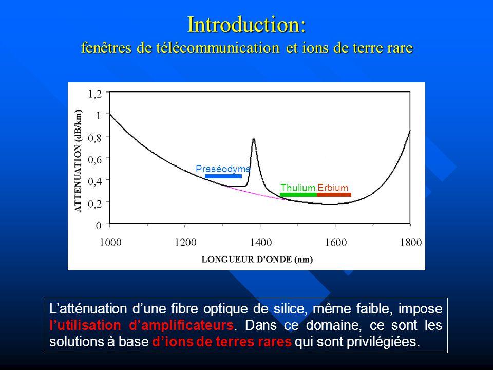 Introduction: fenêtres de télécommunication et ions de terre rare ErbiumThulium Praséodyme Latténuation dune fibre optique de silice, même faible, imp