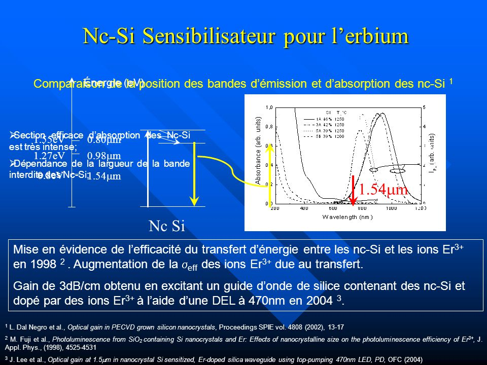 Nc-Si Sensibilisateur pour lerbium 1 L. Dal Negro et al., Optical gain in PECVD grown silicon nanocrystals, Proceedings SPIE vol. 4808 (2002), 13-17 2