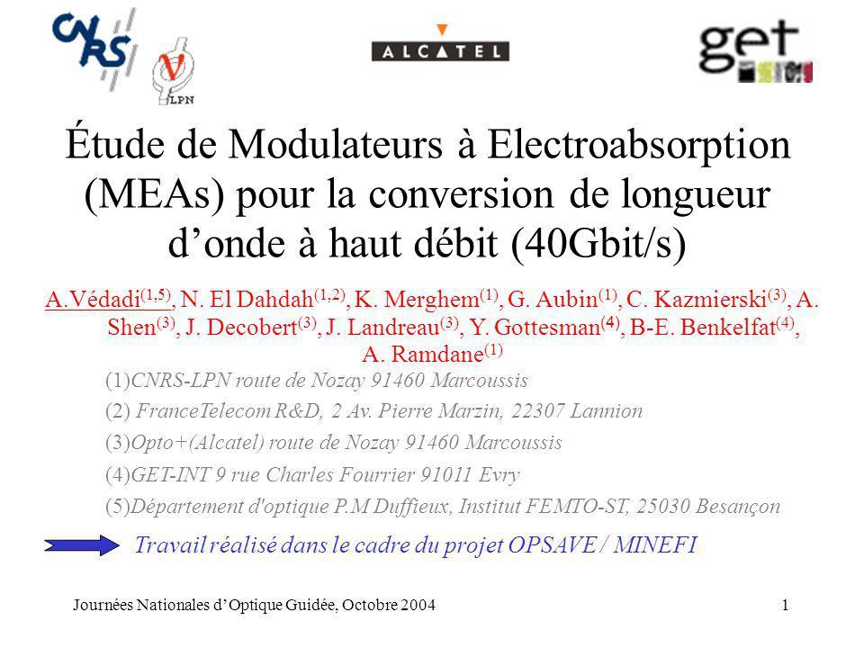 Journées Nationales dOptique Guidée, Octobre 20041 Étude de Modulateurs à Electroabsorption (MEAs) pour la conversion de longueur donde à haut débit (