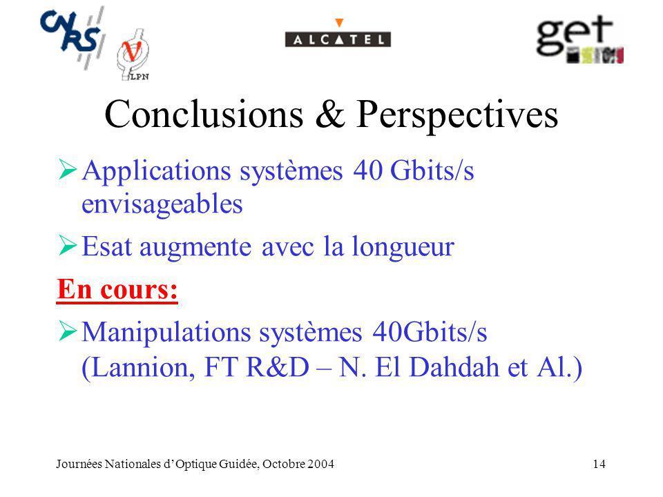 Journées Nationales dOptique Guidée, Octobre 200414 Conclusions & Perspectives Applications systèmes 40 Gbits/s envisageables Esat augmente avec la lo