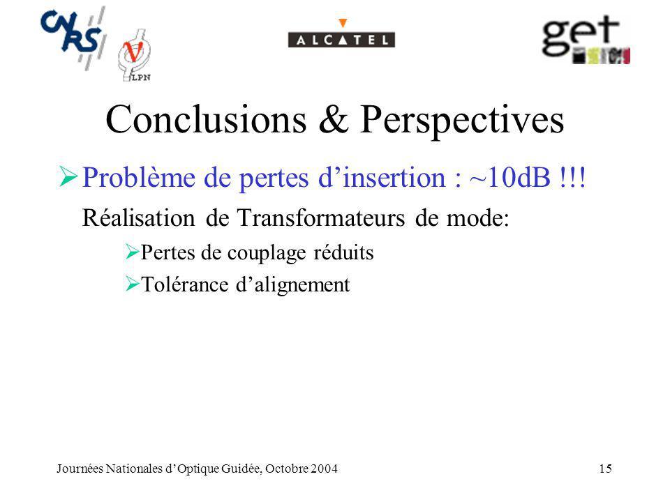 Journées Nationales dOptique Guidée, Octobre 200415 Conclusions & Perspectives Problème de pertes dinsertion : ~10dB !!! Réalisation de Transformateur