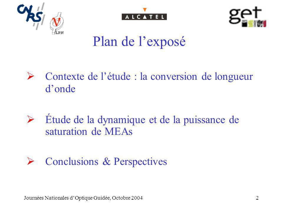 Journées Nationales dOptique Guidée, Octobre 20042 Plan de lexposé Contexte de létude : la conversion de longueur donde Étude de la dynamique et de la