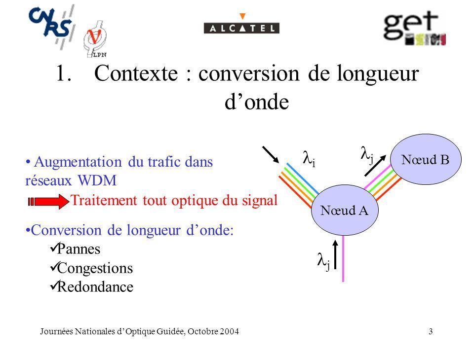 Journées Nationales dOptique Guidée, Octobre 20043 1.Contexte : conversion de longueur donde Nœud B Nœud A i Augmentation du trafic dans réseaux WDM T