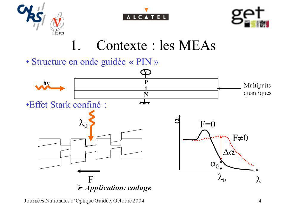 Journées Nationales dOptique Guidée, Octobre 20044 1.Contexte : les MEAs Application: codage Structure en onde guidée « PIN » Effet Stark confiné : Mu