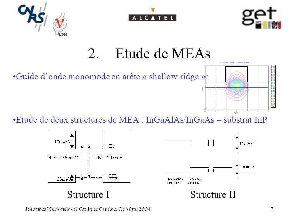 Journées Nationales dOptique Guidée, Octobre 20047 Guide donde monomode en arête « shallow ridge »: Etude de deux structures de MEA : InGaAlAs/InGaAs