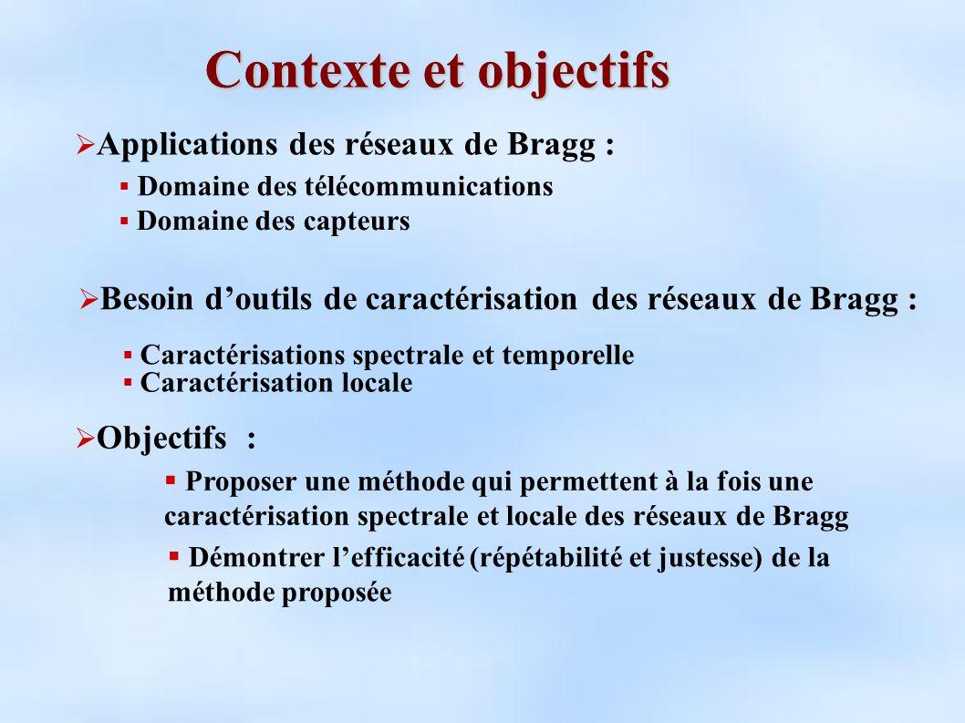 Contexte et objectifs Applications des réseaux de Bragg : Caractérisations spectrale et temporelle Domaine des capteurs Besoin doutils de caractérisat