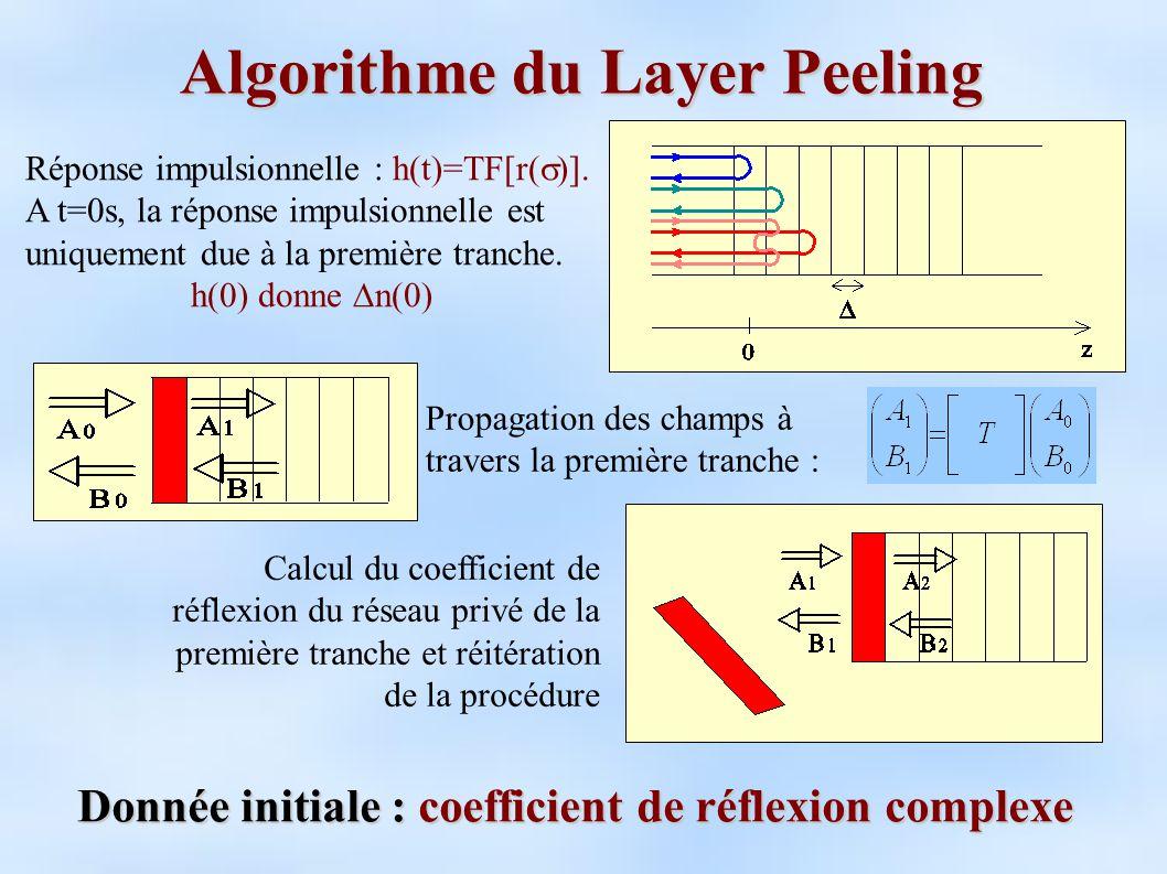 Algorithme du Layer Peeling Réponse impulsionnelle : h(t)=TF[r( )]. A t=0s, la réponse impulsionnelle est uniquement due à la première tranche. h(0) d