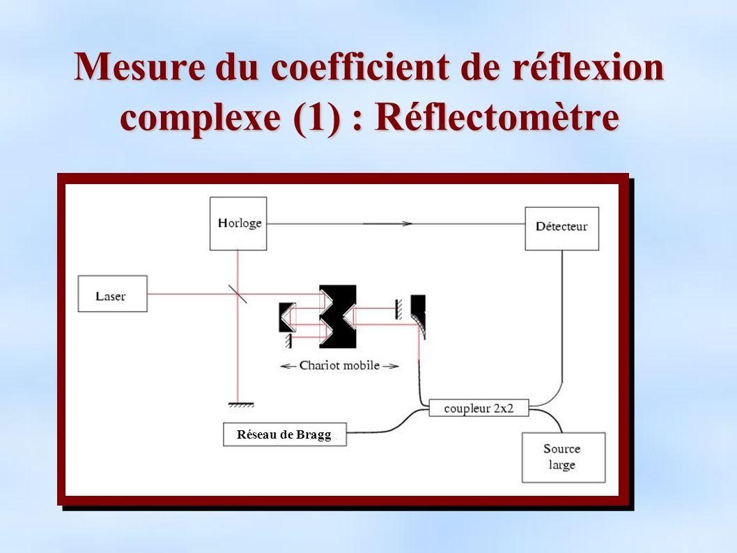 v Mesure du coefficient de réflexion complexe : réflectomètre à faible cohérence
