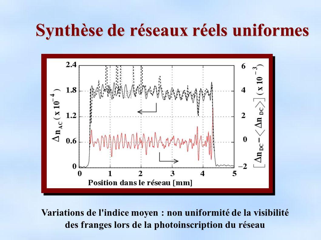 Variations de l'indice moyen : non uniformité de la visibilité des franges lors de la photoinscription du réseau Synthèse de réseaux réels uniformes
