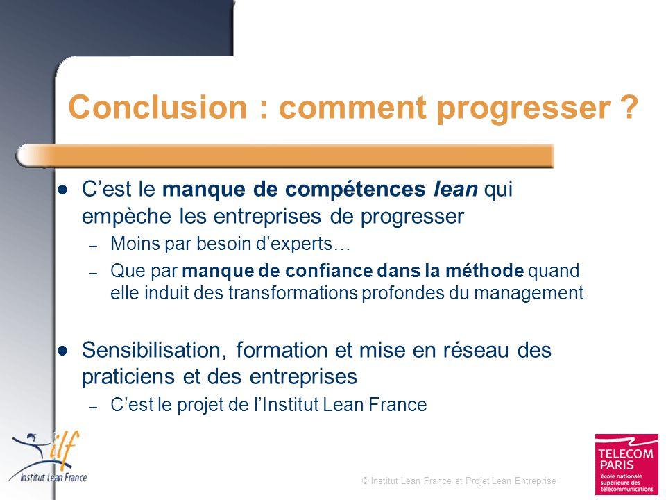 © Institut Lean France et Projet Lean Entreprise Conclusion : comment progresser ? Cest le manque de compétences lean qui empèche les entreprises de p