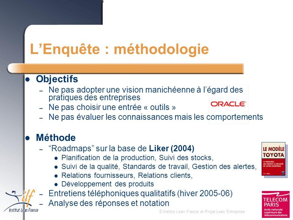 © Institut Lean France et Projet Lean Entreprise LEnquête : méthodologie Objectifs – Ne pas adopter une vision manichéenne à légard des pratiques des