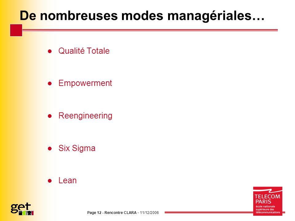 Page 12 - Rencontre CLARA - 11/12/2006 De nombreuses modes managériales… Qualité Totale Empowerment Reengineering Six Sigma Lean