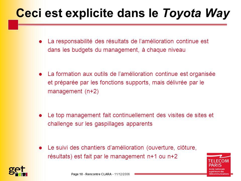 Page 18 - Rencontre CLARA - 11/12/2006 Ceci est explicite dans le Toyota Way La responsabilité des résultats de lamélioration continue est dans les bu