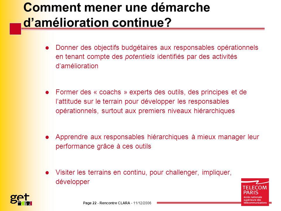 Page 22 - Rencontre CLARA - 11/12/2006 Comment mener une démarche damélioration continue? Donner des objectifs budgétaires aux responsables opérationn