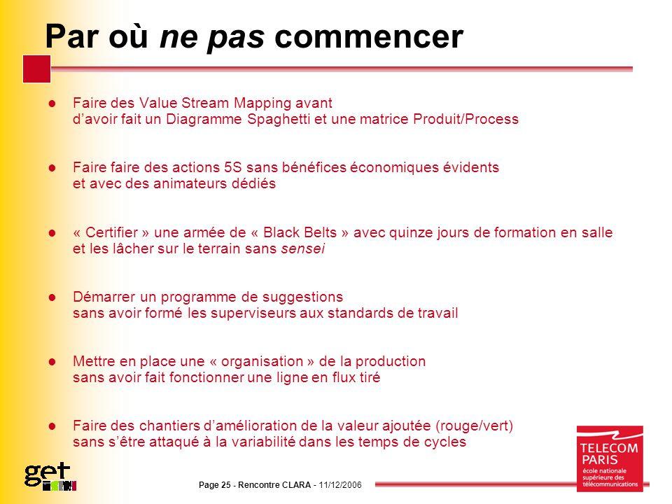 Page 25 - Rencontre CLARA - 11/12/2006 Par où ne pas commencer Faire des Value Stream Mapping avant davoir fait un Diagramme Spaghetti et une matrice