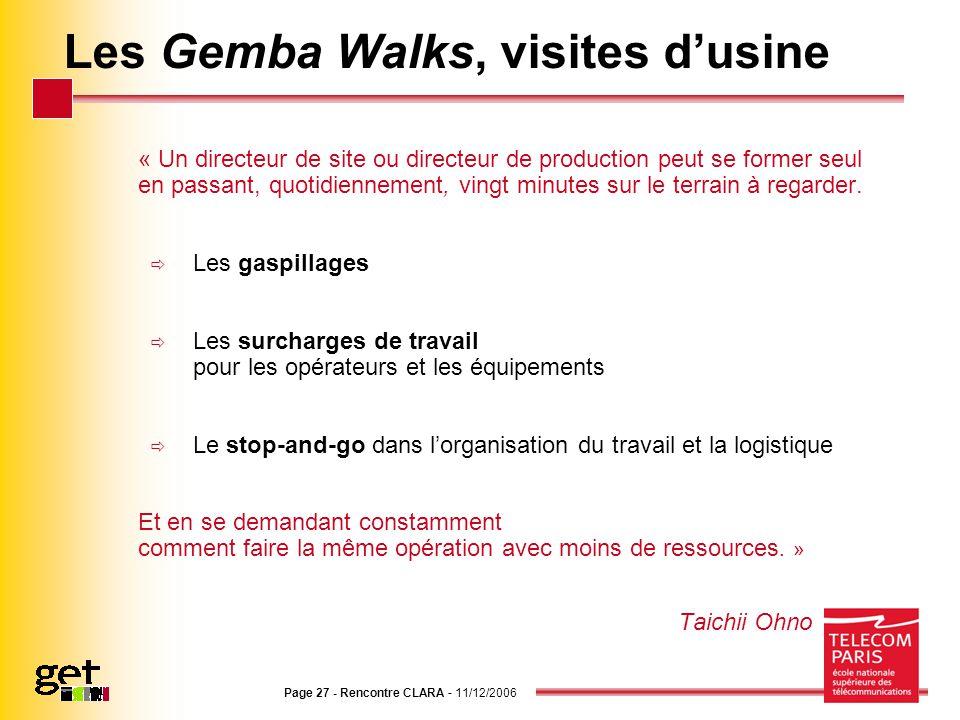 Page 27 - Rencontre CLARA - 11/12/2006 Les Gemba Walks, visites dusine « Un directeur de site ou directeur de production peut se former seul en passan