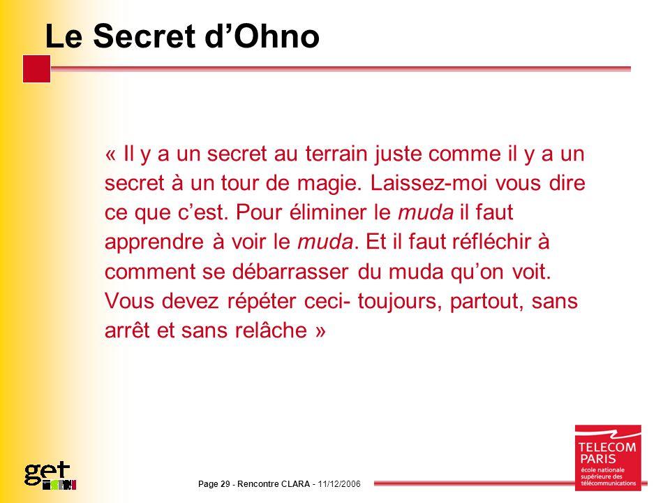 Page 29 - Rencontre CLARA - 11/12/2006 Le Secret dOhno « Il y a un secret au terrain juste comme il y a un secret à un tour de magie. Laissez-moi vous