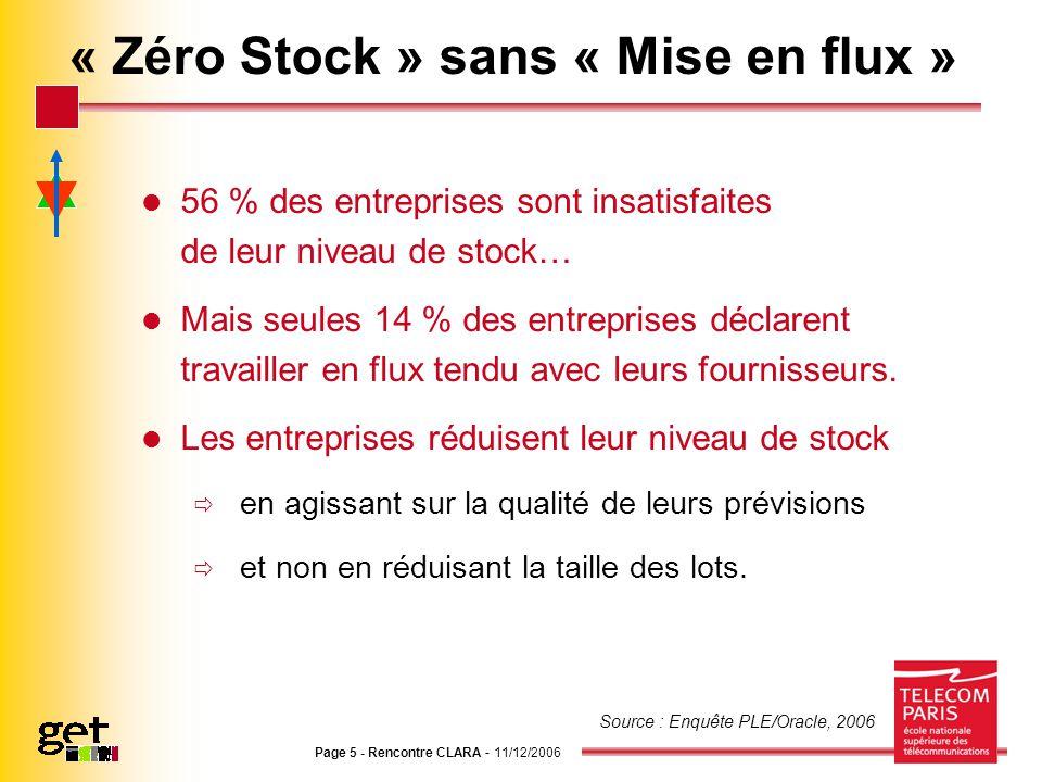 Page 5 - Rencontre CLARA - 11/12/2006 « Zéro Stock » sans « Mise en flux » 56 % des entreprises sont insatisfaites de leur niveau de stock… Mais seule