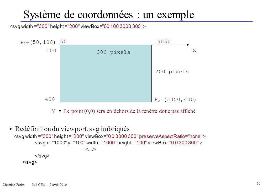 Christine Potier -- MS CPM -- 7 avril 2010 10 x 100 Système de coordonnées : un exemple Le point (0,0) sera en dehors de la fenêtre donc pas affiché R