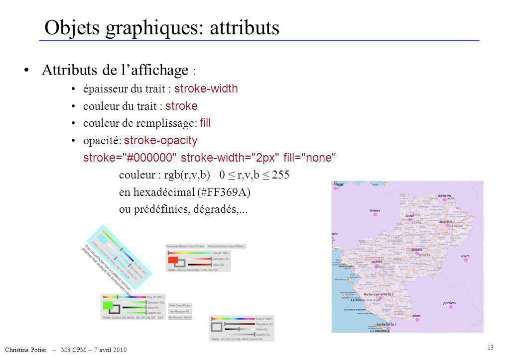 Christine Potier -- MS CPM -- 7 avril 2010 13 Objets graphiques: attributs Attributs de laffichage : épaisseur du trait : stroke-width couleur du trai