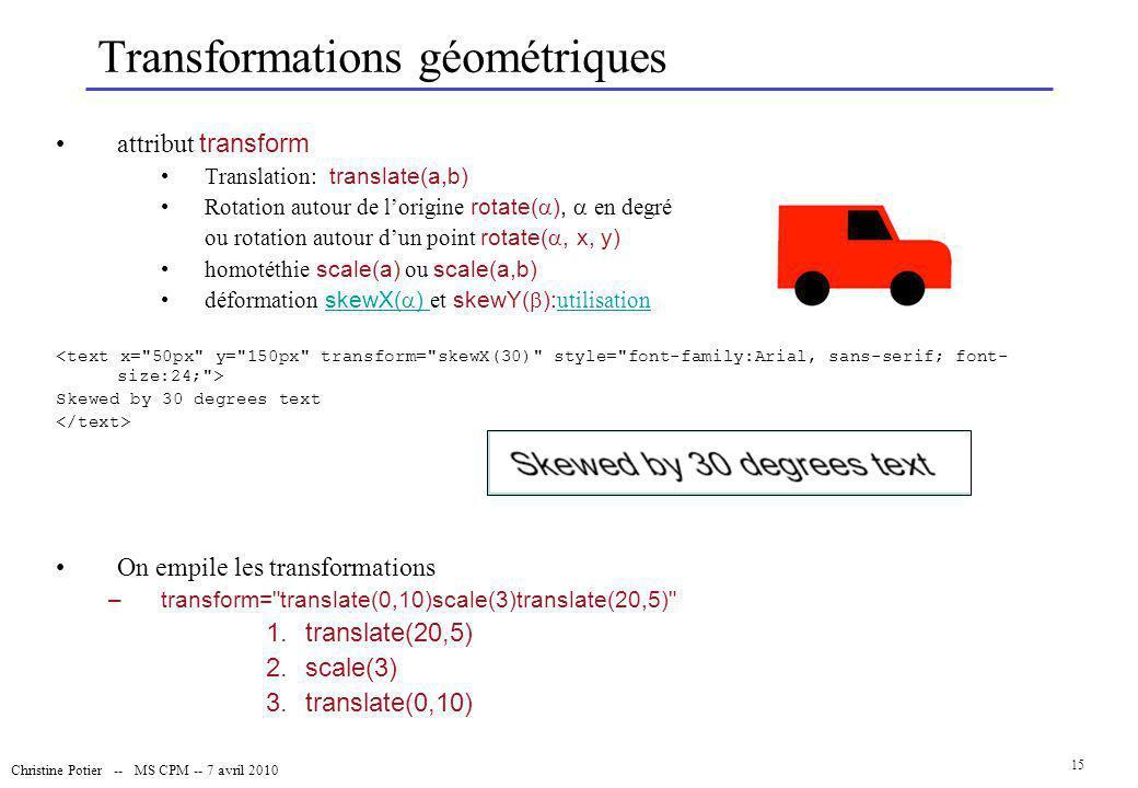 Christine Potier -- MS CPM -- 7 avril 2010 15 Transformations géométriques attribut transform Translation: translate(a,b) Rotation autour de lorigine
