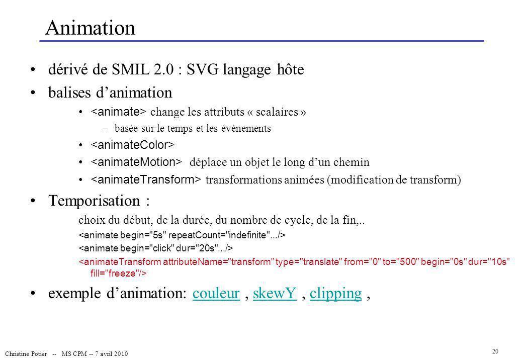 Christine Potier -- MS CPM -- 7 avril 2010 20 Animation dérivé de SMIL 2.0 : SVG langage hôte balises danimation change les attributs « scalaires » –b