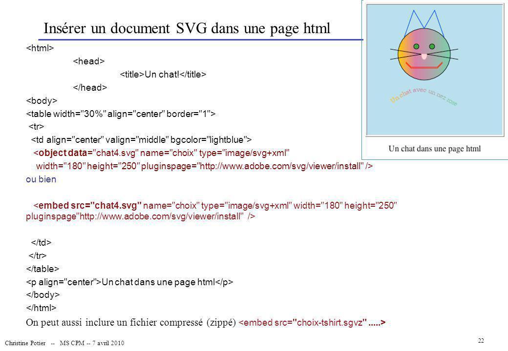 Christine Potier -- MS CPM -- 7 avril 2010 22 Insérer un document SVG dans une page html Un chat! <object data=