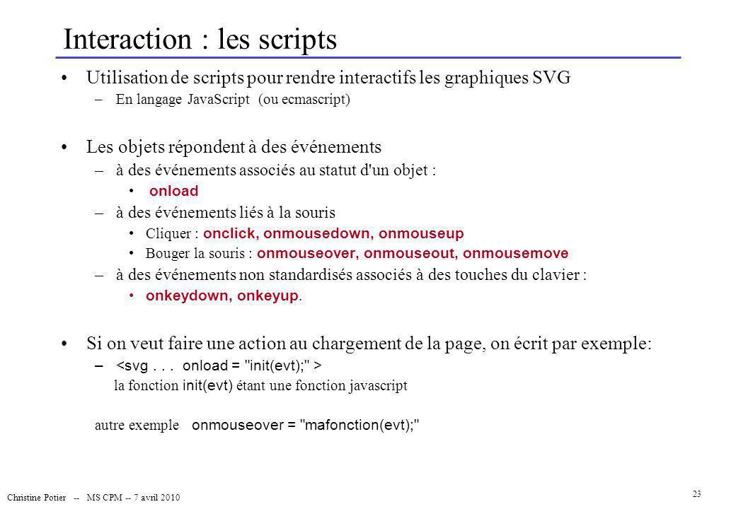 Christine Potier -- MS CPM -- 7 avril 2010 23 Interaction : les scripts Utilisation de scripts pour rendre interactifs les graphiques SVG –En langage