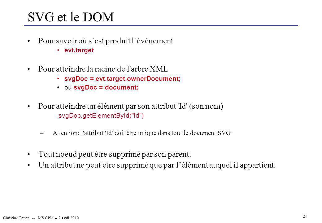 Christine Potier -- MS CPM -- 7 avril 2010 24 SVG et le DOM Pour savoir où sest produit lévénement evt.target Pour atteindre la racine de l'arbre XML