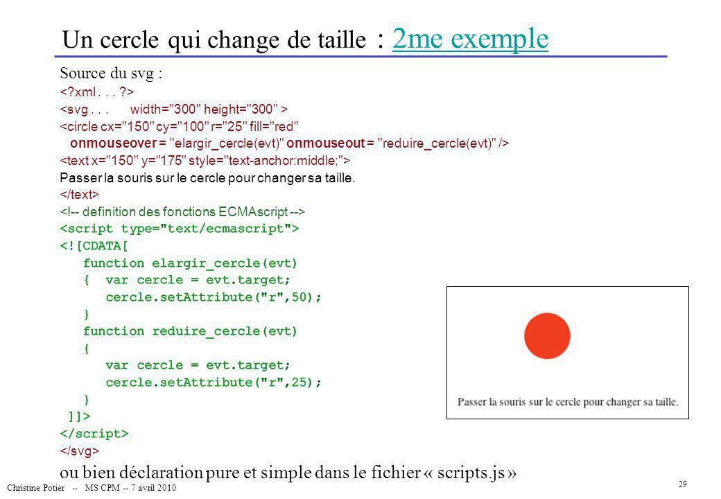 Christine Potier -- MS CPM -- 7 avril 2010 29 Un cercle qui change de taille : 2me exemple2me exemple