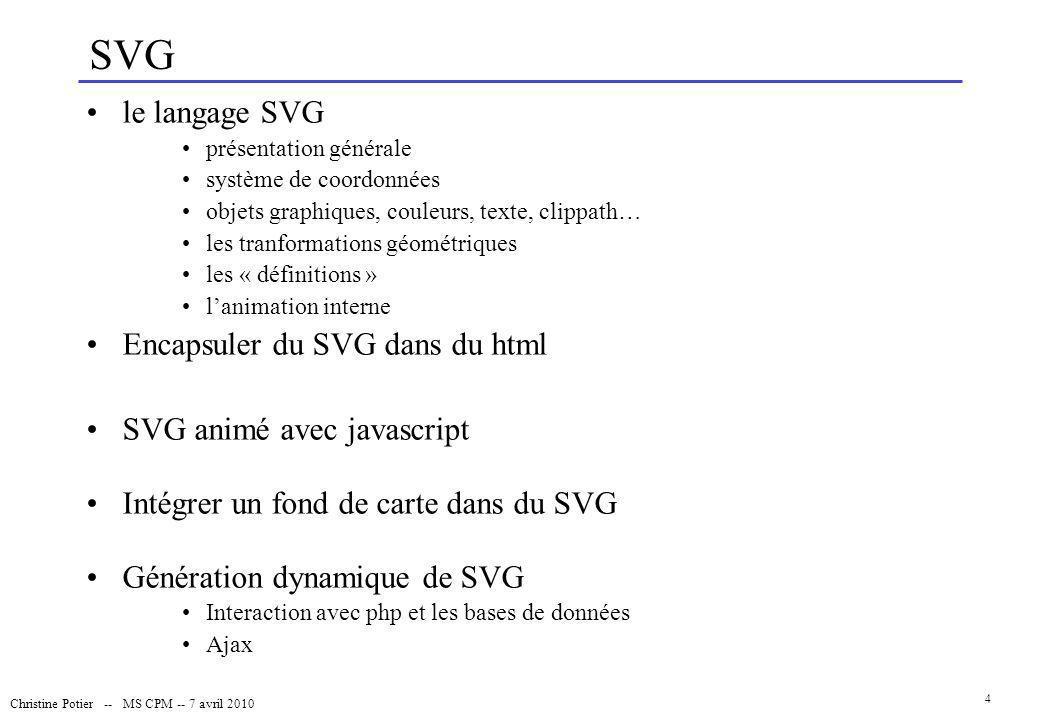 4 SVG le langage SVG présentation générale système de coordonnées objets graphiques, couleurs, texte, clippath… les tranformations géométriques les «