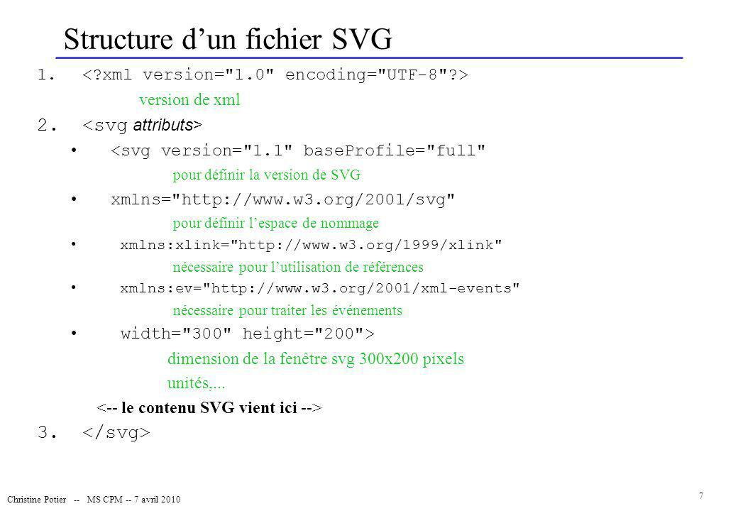 Christine Potier -- MS CPM -- 7 avril 2010 18 divers : couche graphique et clipping Définition dune couche graphique (noeud XML) on regroupe un ensemble dobjets SVG –au niveau des noeuds, on peut appliquer : suppression, changement de style, transformation géométrique,..
