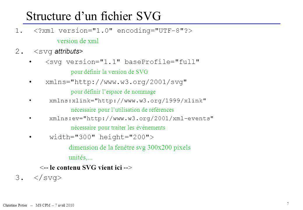 Christine Potier -- MS CPM -- 7 avril 2010 28 Fonctions Javascript : Exemple 1Exemple 1 Un rectangle qui change de couleur au chargement (vert => bleu) <svg version= 1.1 baseProfile= full xmlns:svg= http://www.w3.org/2000/svg xmlns:ev= http://www.w3.org/2001/xml-events width= 600 height= 400 onload= init(evt); > <![CDATA[ function init(evt) { var doc = document; var rect1 = doc.getElementById( greenRect ); rect1.setAttributeNS(null, fill , blue ); } ]]>