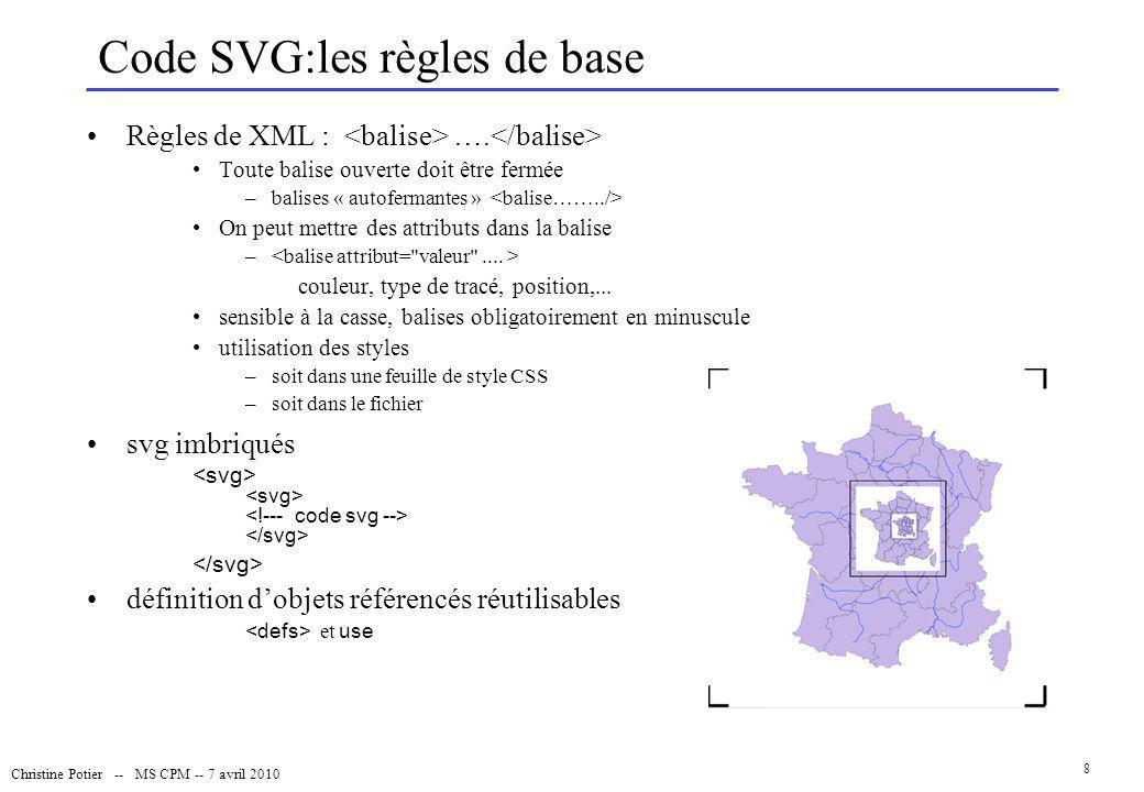 Christine Potier -- MS CPM -- 7 avril 2010 8 Code SVG:les règles de base Règles de XML : …. Toute balise ouverte doit être fermée –balises « autoferma