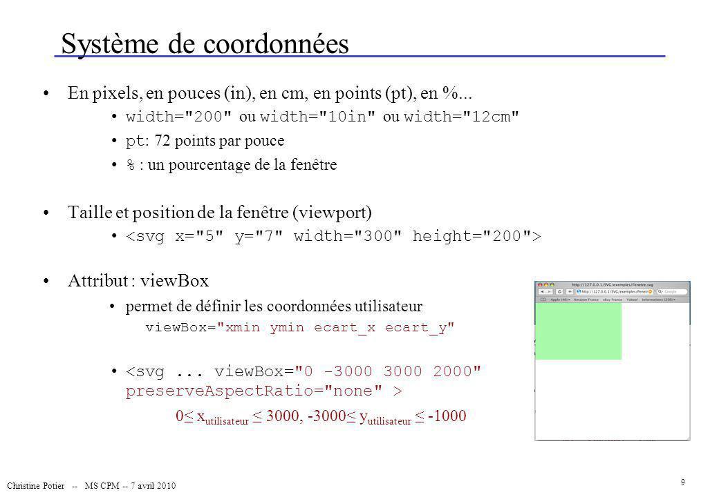 Christine Potier -- MS CPM -- 7 avril 2010 10 x 100 Système de coordonnées : un exemple Le point (0,0) sera en dehors de la fenêtre donc pas affiché Redéfinition du viewport: svg imbriqués P 2 =(3050,400) 503050 400 y 200 pixels P 1 =(50,100) 300 pixels