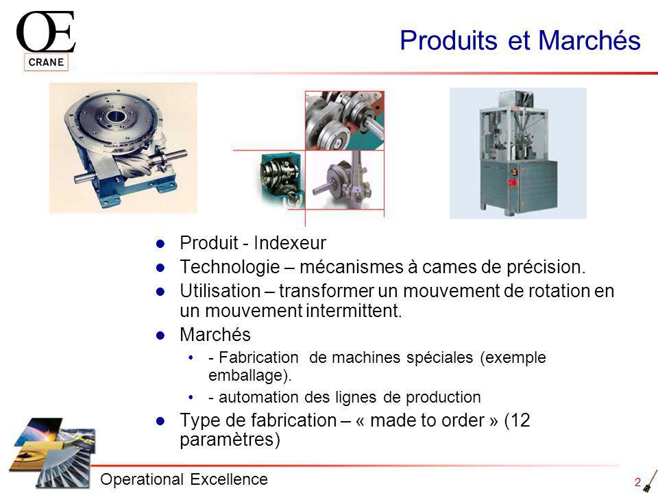 2 Operational Excellence Produit - Indexeur Technologie – mécanismes à cames de précision.
