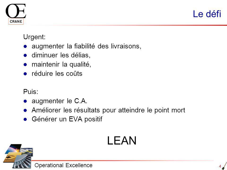 4 Operational Excellence Le défi Urgent: augmenter la fiabilité des livraisons, diminuer les délias, maintenir la qualité, réduire les coûts Puis: augmenter le C.A.