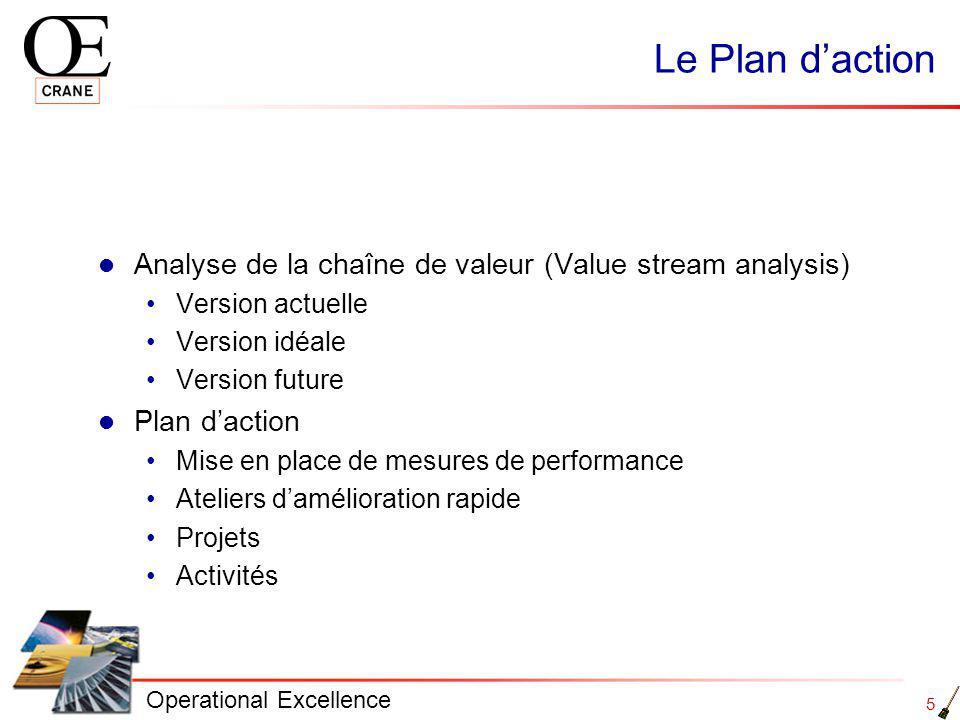 5 Operational Excellence Le Plan daction Analyse de la chaîne de valeur (Value stream analysis) Version actuelle Version idéale Version future Plan daction Mise en place de mesures de performance Ateliers damélioration rapide Projets Activités