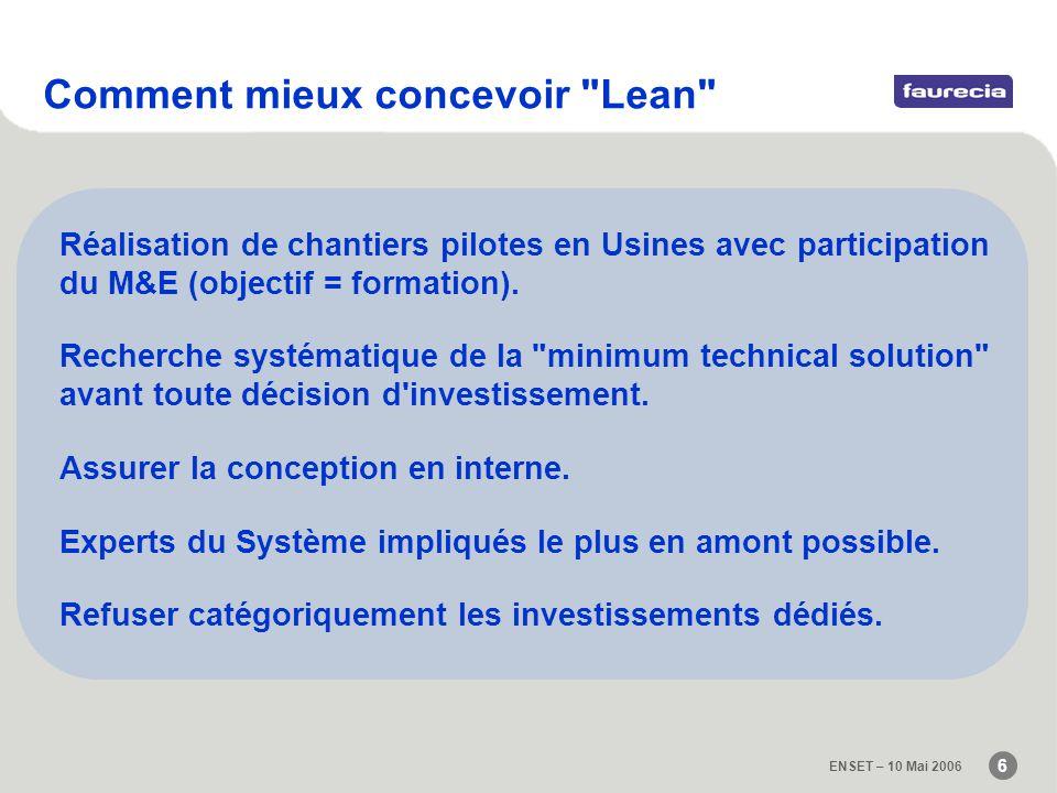 6 ENSET – 10 Mai 2006 Comment mieux concevoir Lean Réalisation de chantiers pilotes en Usines avec participation du M&E (objectif = formation).