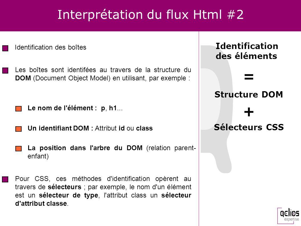 Interprétation du flux Html #2 Identification des boîtes Les boîtes sont identifées au travers de la structure du DOM (Document Object Model) en utili
