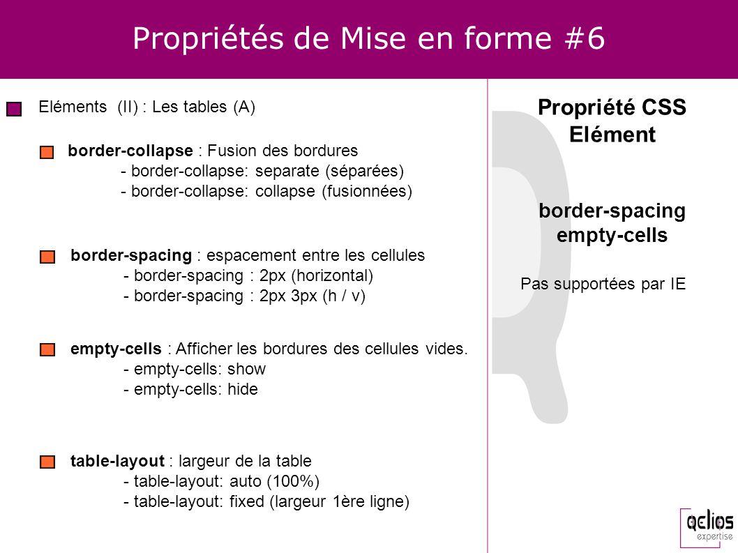 Propriétés de Mise en forme #6 Eléments (II) : Les tables (A) Propriété CSS Elément border-collapse : Fusion des bordures - border-collapse: separate