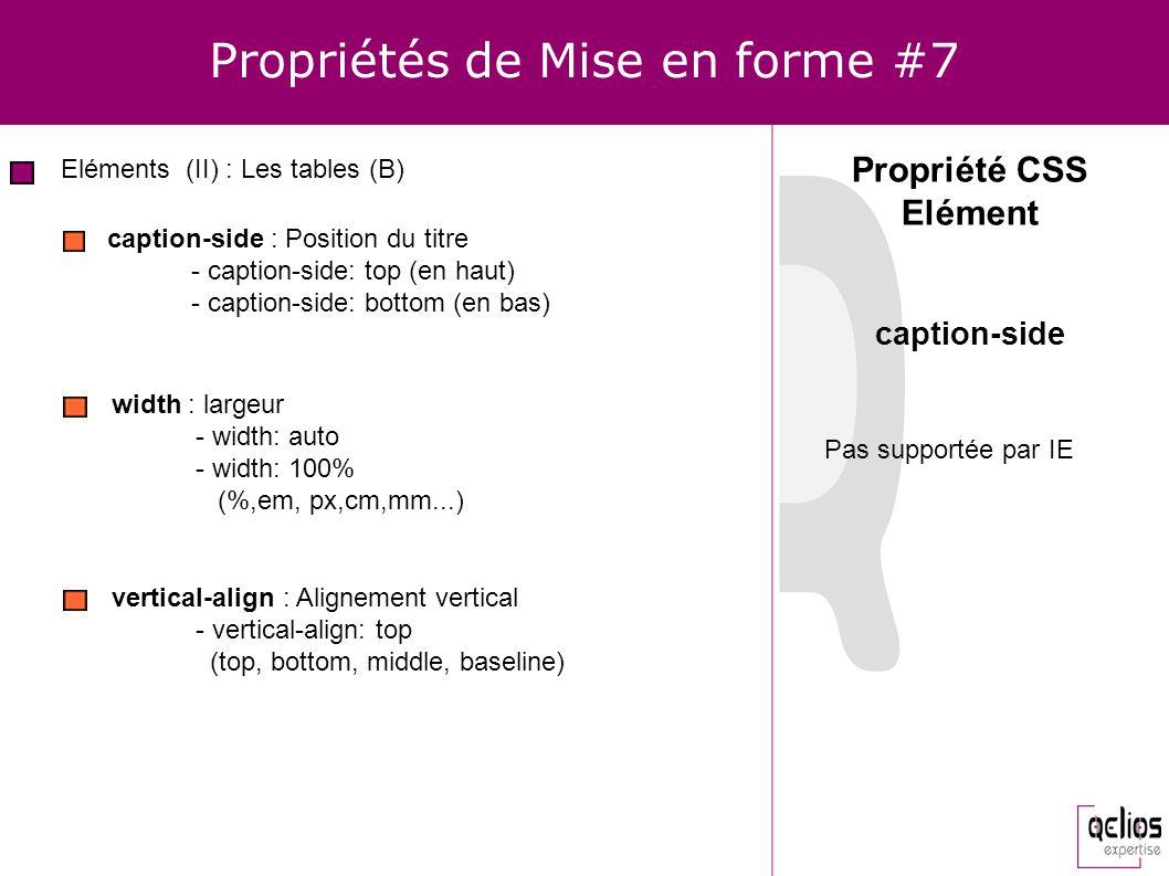 Propriétés de Mise en forme #7 Eléments (II) : Les tables (B) Propriété CSS Elément caption-side : Position du titre - caption-side: top (en haut) - c